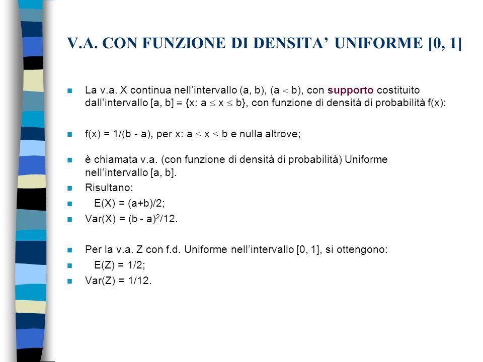 V.A. CON FUNZIONE DI DENSITA' UNIFORME [0, 1]